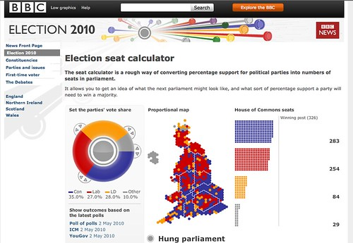 BBC election interactive