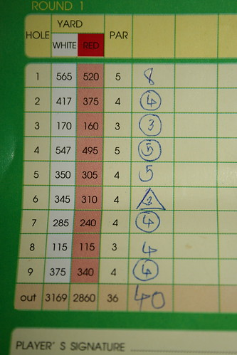 Golf Score Card Thailand