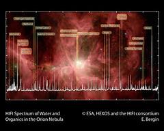 Espectro de Herschel/HIFI