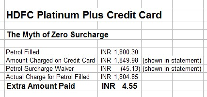 HDFC_Platinum_Plus_Credit_Card