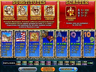 free Rushmore Riches slot mini symbol