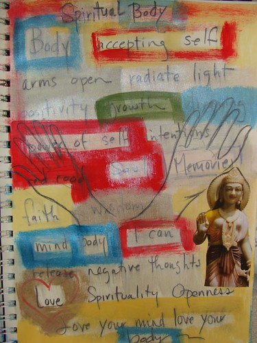 Journal Page Spiritual body
