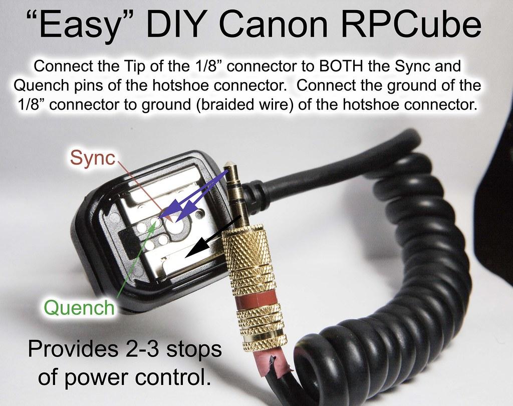 Easy Canon RPCube