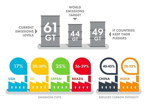 emissions-web