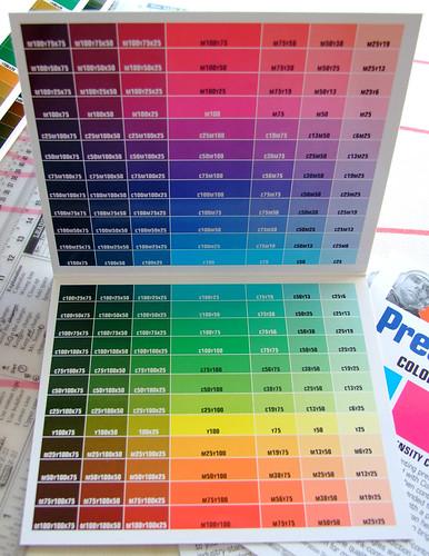 colourmap3