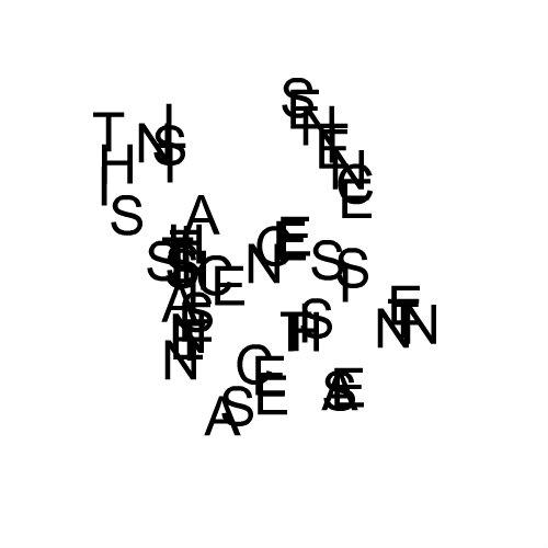 Syntax #5
