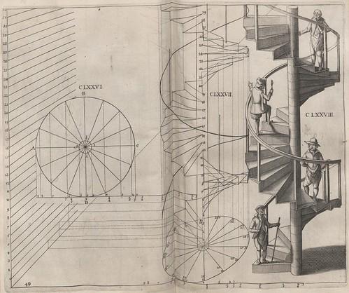 Deß weitberümbten Mathematici und Ingenieurs Perspectiva by Samuel Marolois 1629 b