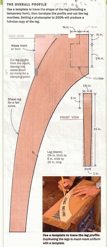 Leg Pattern