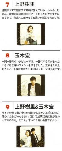 TVJapan (2010/04) p.162
