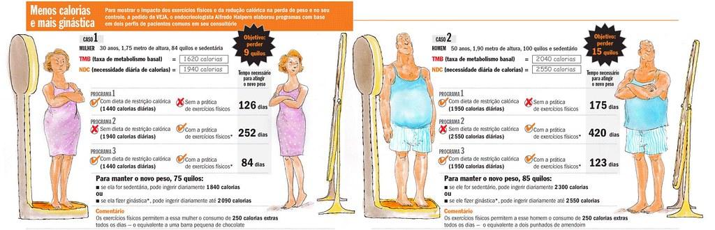 perder e manter peso004