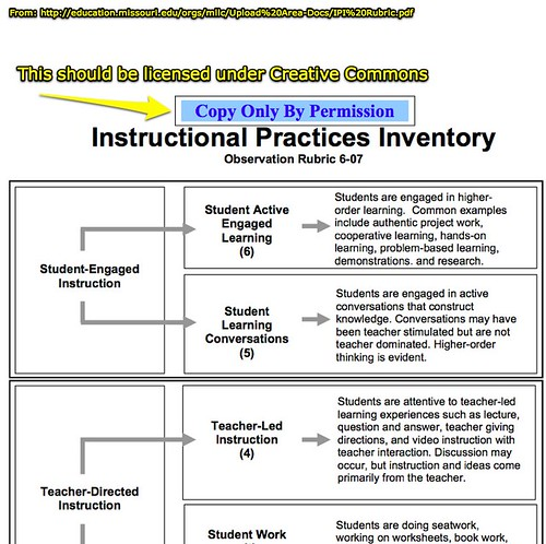 IPI Observation Rubric