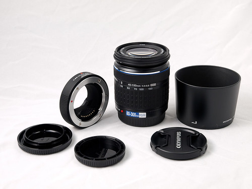 Adapter, Lens, and various coverings
