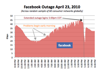 facebook_outage