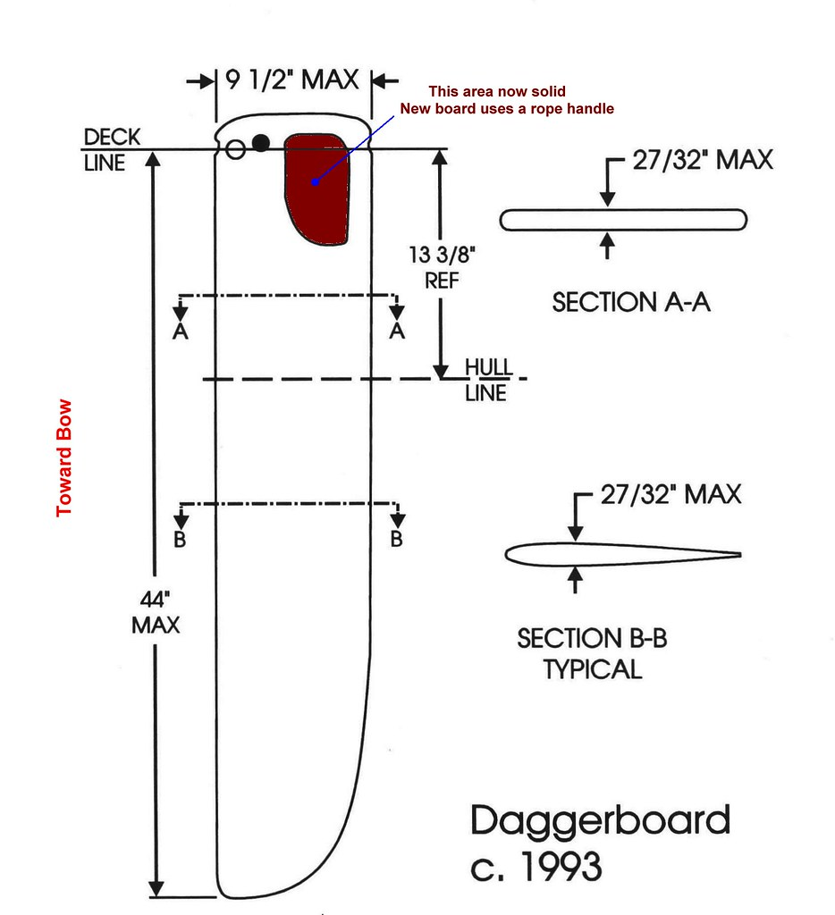 Daggerboard dimensions sailingforums click to expand pooptronica