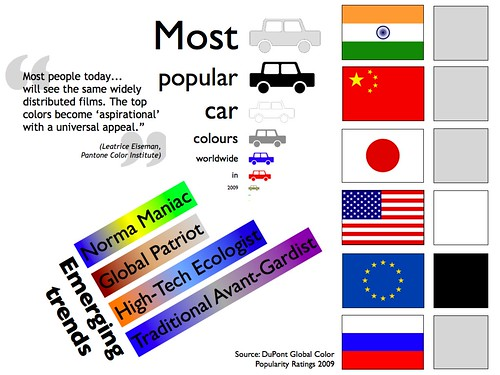 Most popular car colours 2009