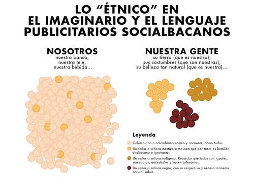 Mínima observación sobre cierto lenguaje publicitario en Colombia