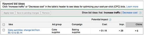 AdWords Bid Ideas