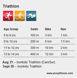 alaska ironkids triathlon