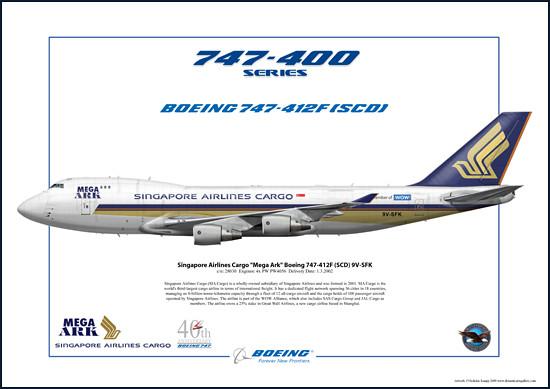Singapore Airlines Cargo Mega Ark Boeing 747-412F-SCD 9V-SFK