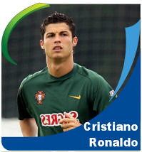 Pictures of Cristiano Ronaldo!