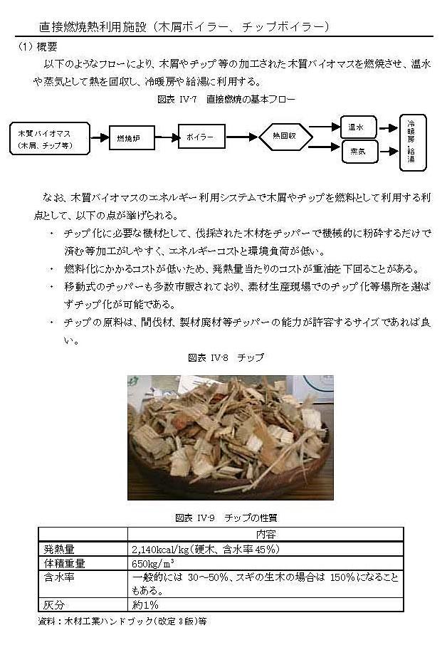 木材チップフロー 2010.3.7(3)