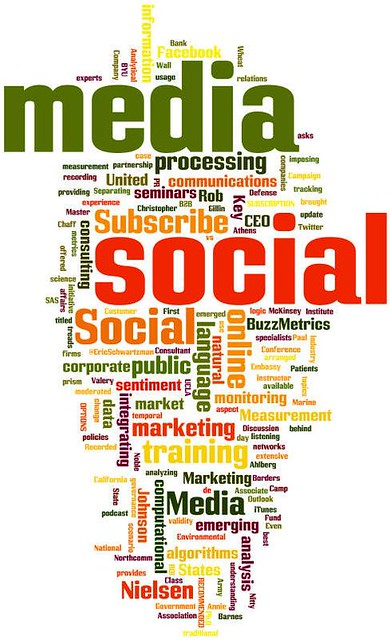 Social Media Monitoring Wordle