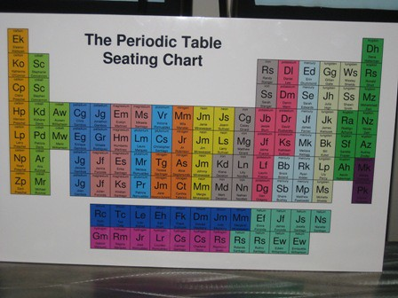 Wanna see the nerdiest seating chart ever Check it out