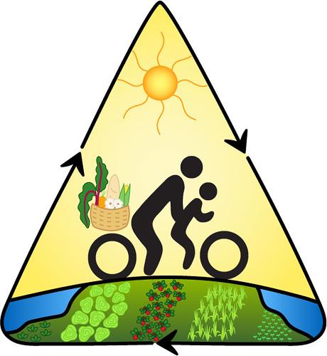Earth Day 2010 Logo