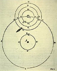 Sistema geo-heliocéntrico de Tycho Brahe