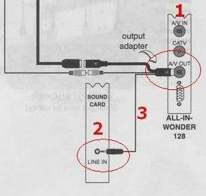 شرح طريقة التسجيل من التلفاز عن طريق كرت فيديو داخلي Msi  4573783371_95a49f6444_o
