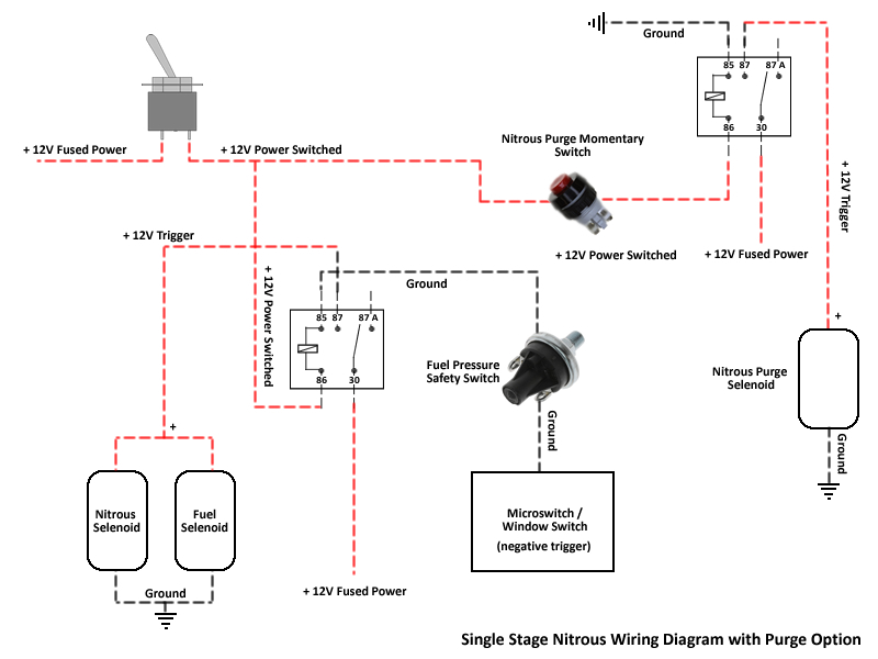 single stage nitrous wiring diagram purge option • meth and single stage nitrous wiring diagram purge option