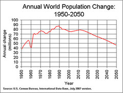 world population    (bigboode) Tags: world definition population famine the