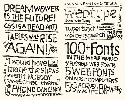 Mike's Sketchnotes From My SXSW 2010 Presentation On Web Typography