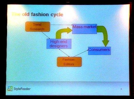 slide 1 fashion