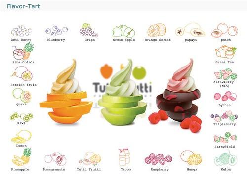 Flavor-Tart