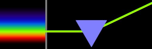 Il prisma di Newton, 1d