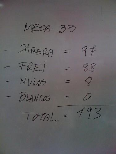 Mesa 33 Liceo de Hombres