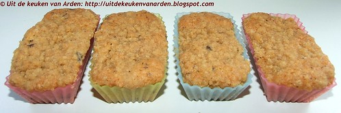 Tirolean Chocolate Muffins
