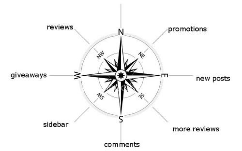 blog compass