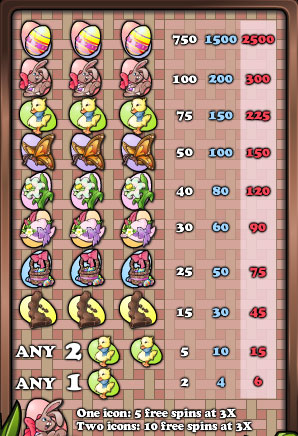 free Eggstravaganza slot mini symbol