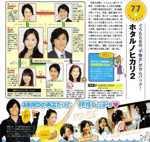 Weekly Television (2010 No.24) P.56