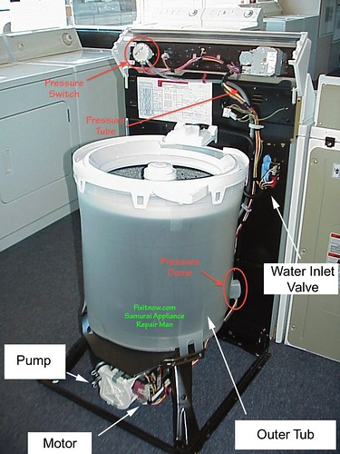 Appliance Repair Posts Fixitnow Com Samurai Appliance