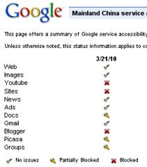 Google China Service Availability
