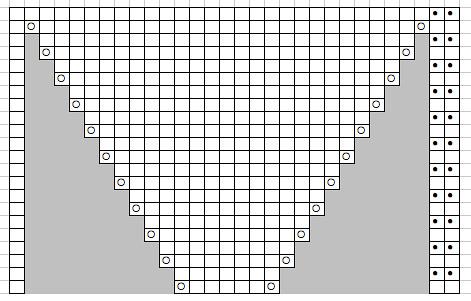 On Designing a Lace Triangle I   Knitting Kninja