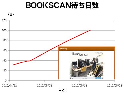 20100515_bookscan