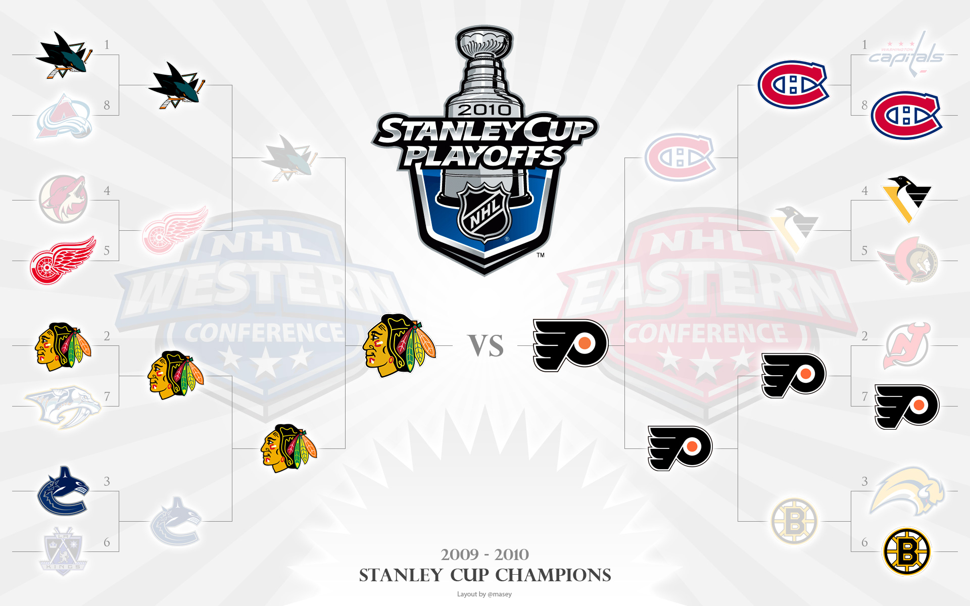 stanley cup playoff stats