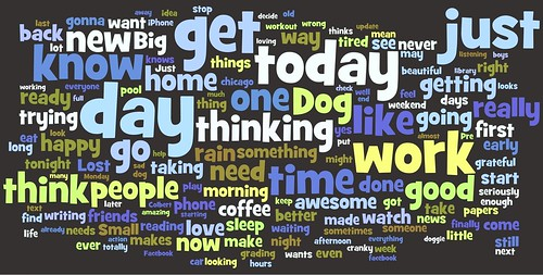 wordle of my 2009 facebook status updates