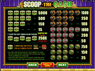 free Scoop the Cash slot mini symbol