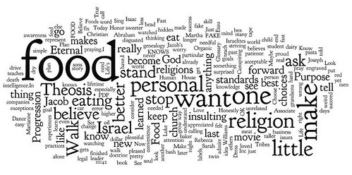 wordle of common words from peculiarstandardz.withaz.net