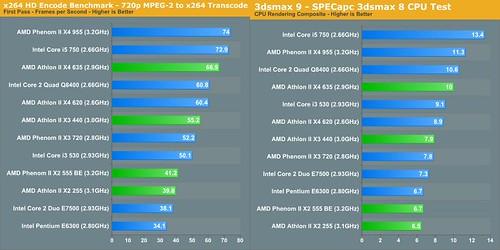 AMD-100125-x264HD-3dsmax